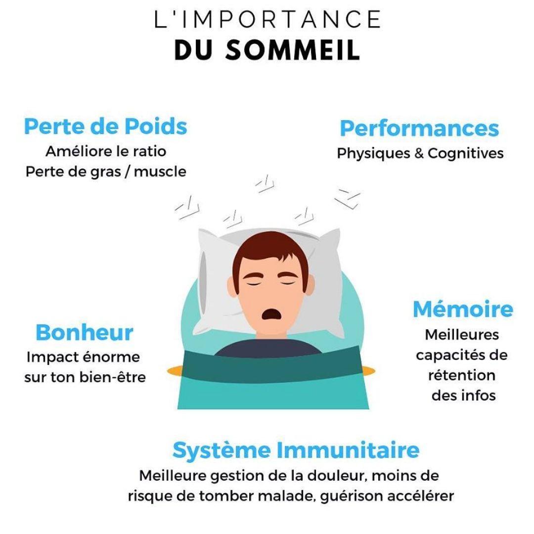 Importance du sommeil pour les muscles