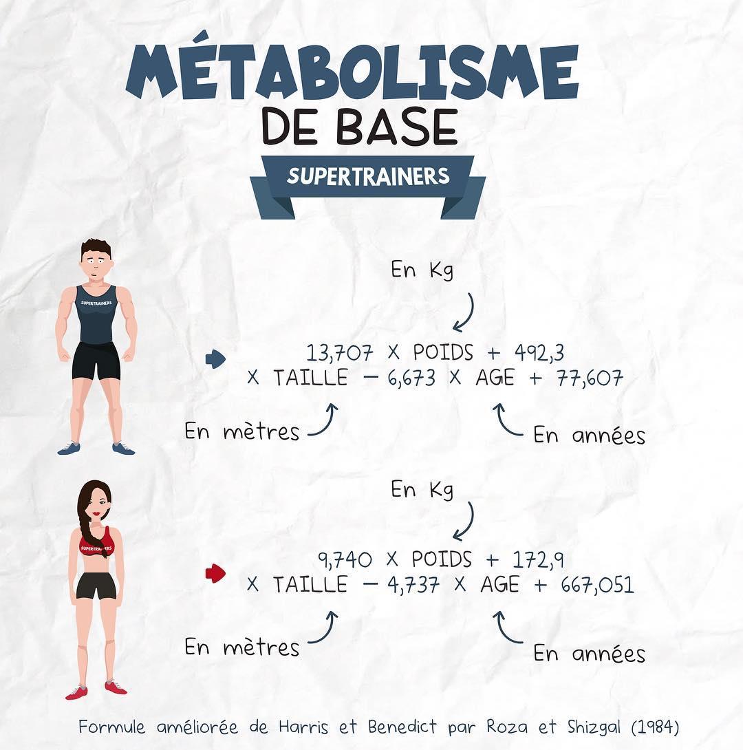 Calculer son métabolisme basal
