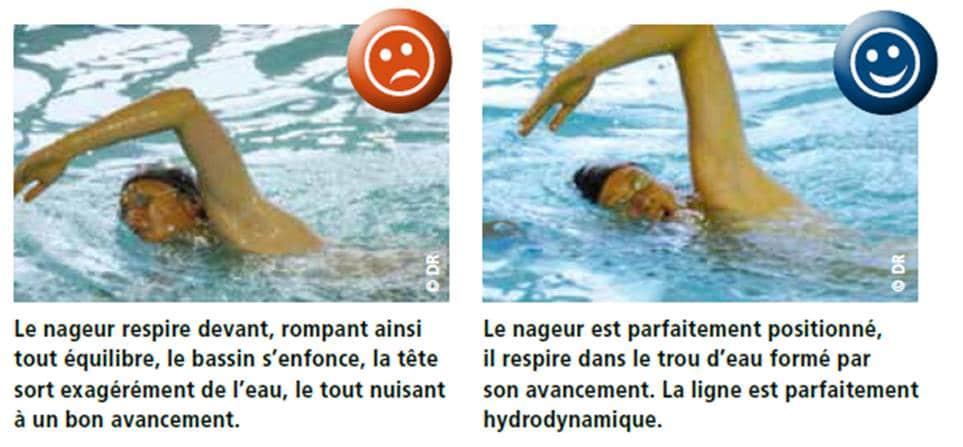 Bonne technique de nage