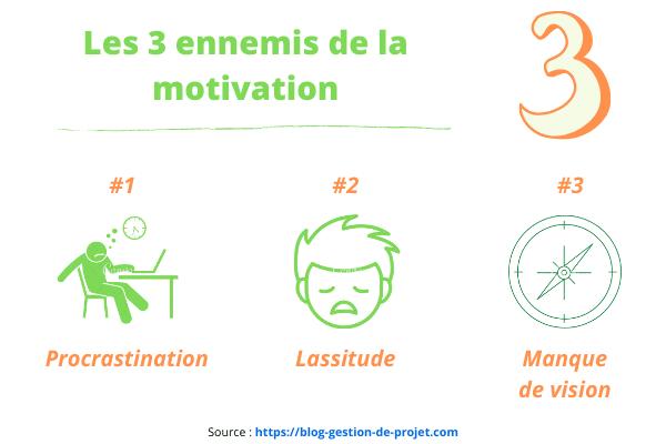 comment-maintenir-sa-motivation