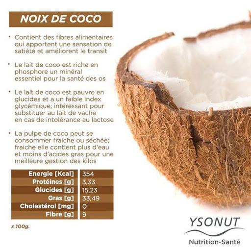 les vertues de la noix de coco