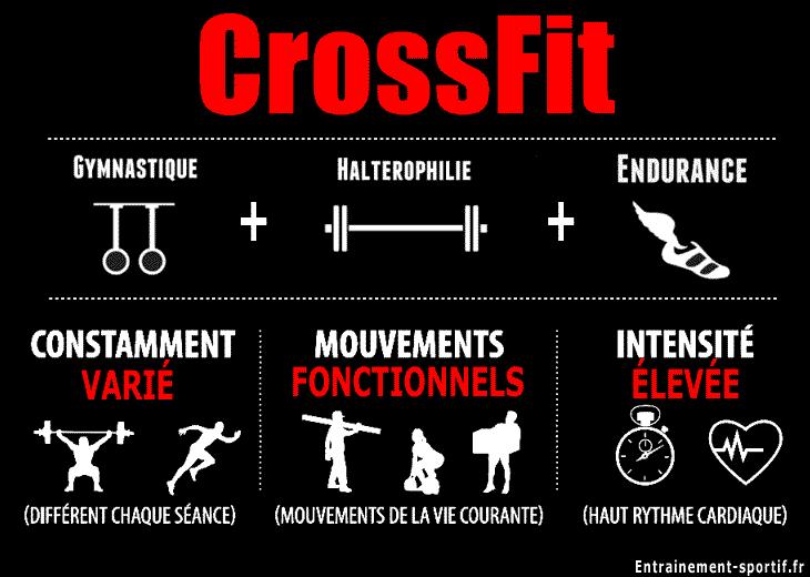 Les avantages du crossfit