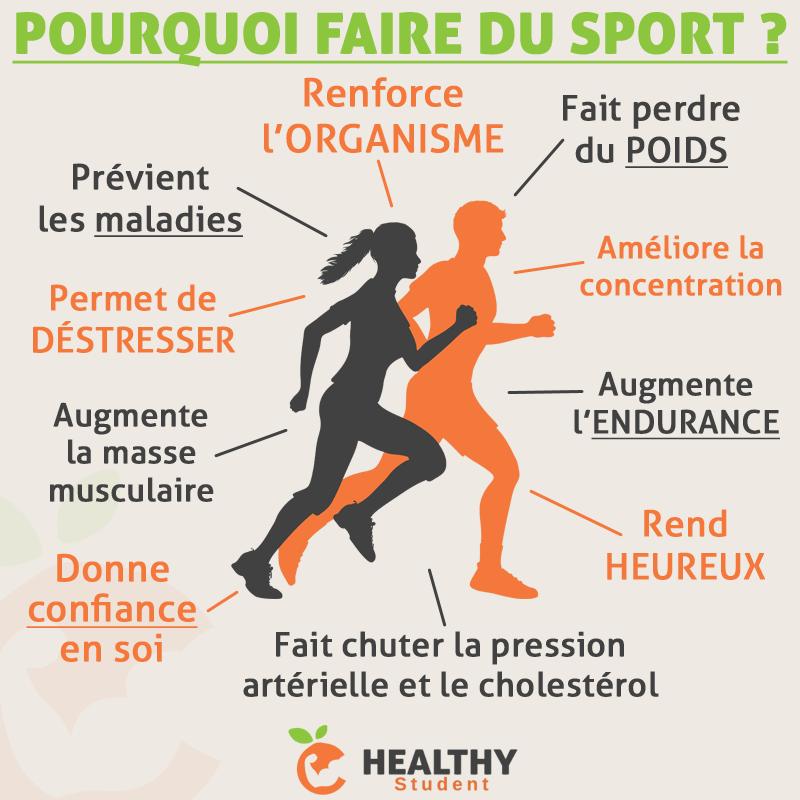 bienfait sport