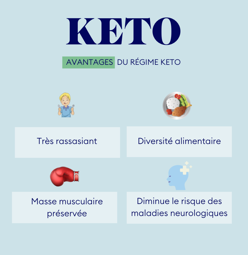 avantages régime keto